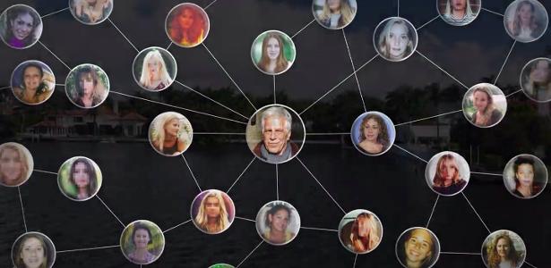 A série revela a rede elétrica de Jeffrey Epstein que criou uma ameaça anônima - 6/3/2020